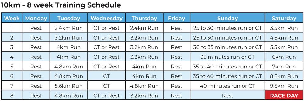 run 10 km training
