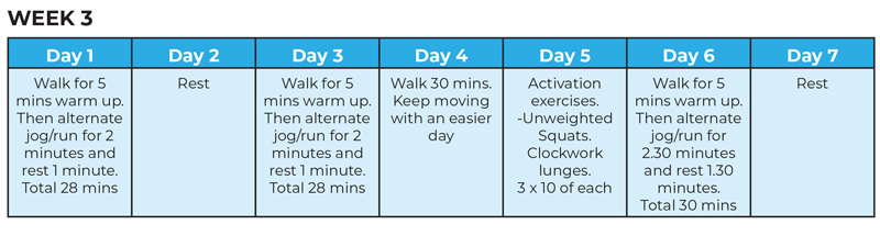 run warrandyte week 3 program