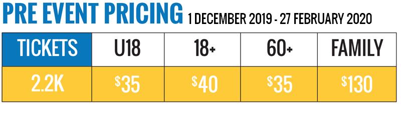 2.2km run warrandyte prices