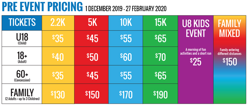 event prices for run warrandyte