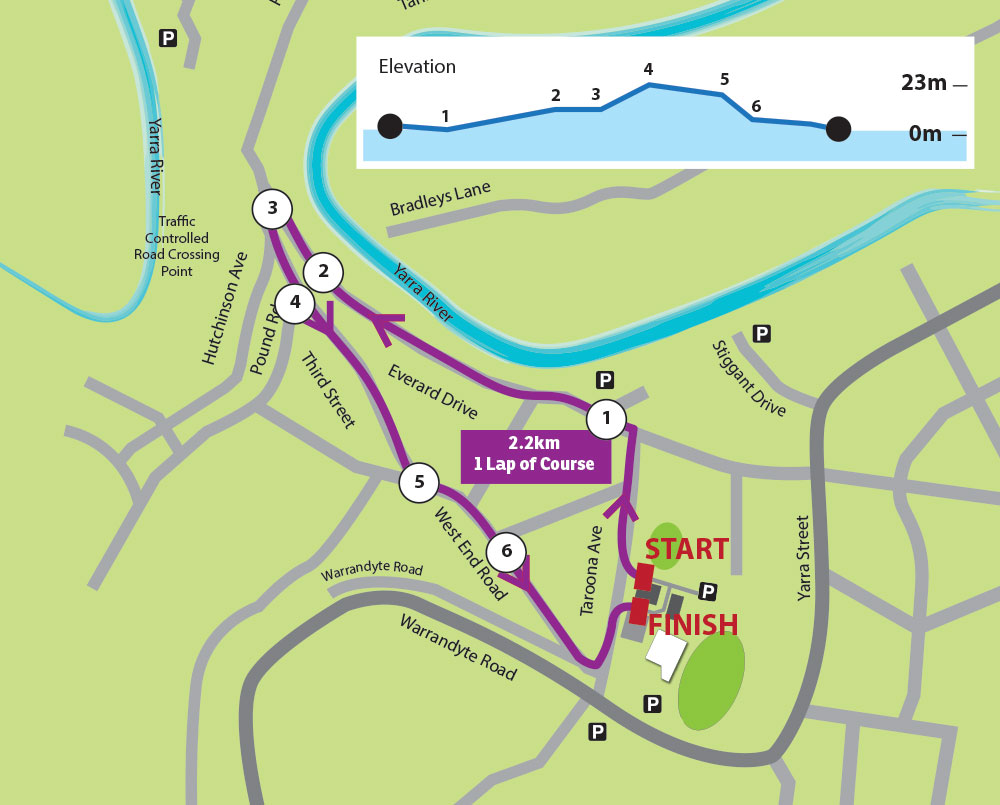 2.2km course run warrandyte