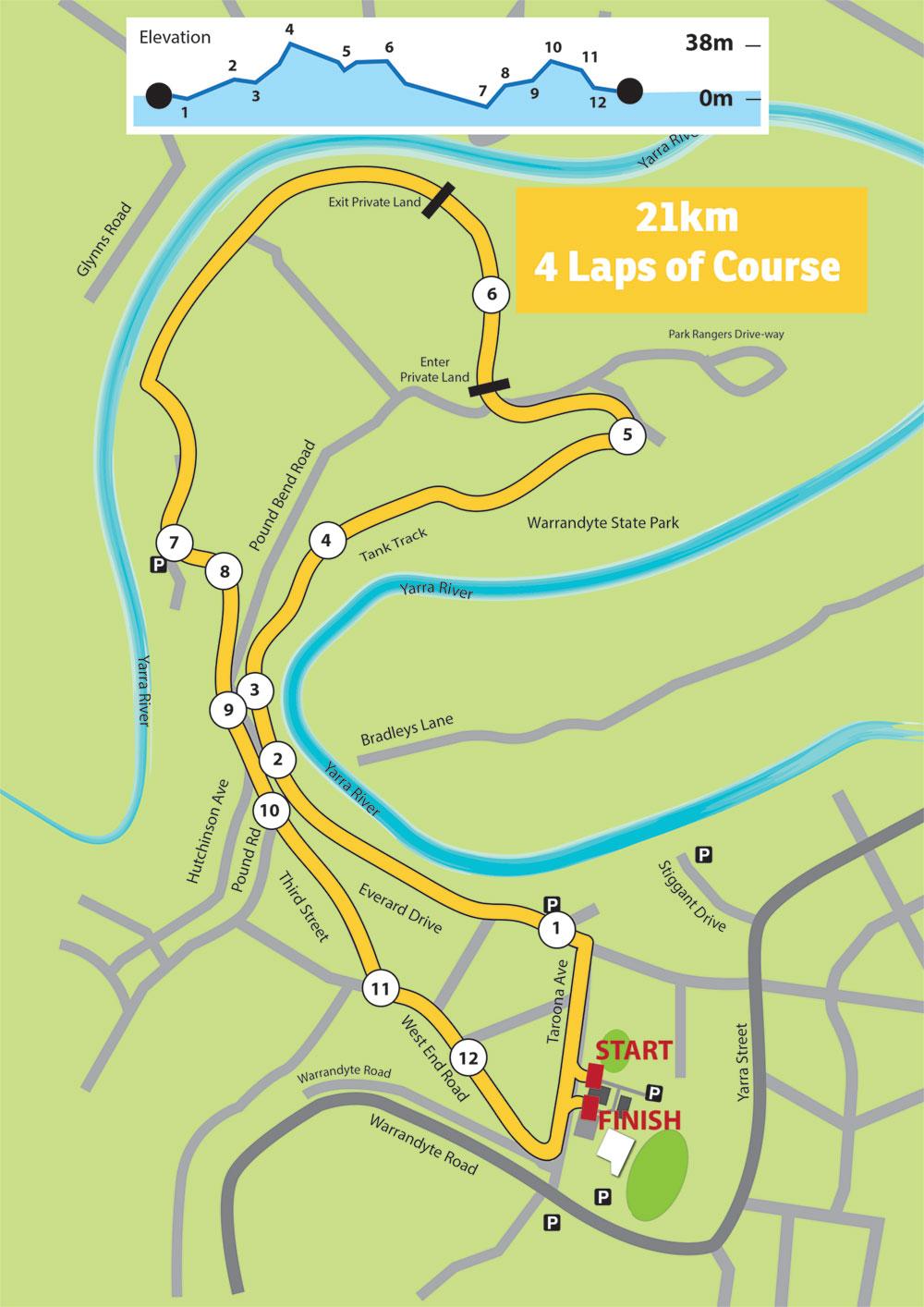 21km course run warrandyte