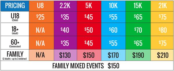 Run Warrandyte 2022 Event Prices